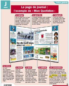 Fiche exposés : La page de journal : l'exemple de « Mon Quotidien »