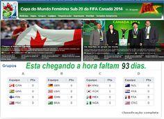 BlogdoLira: Faltam 93 dias para Copa do Mundo de Futebol Femin...