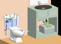 PLATAFORMA SOCIAL DE EMPRENDEDORES: Simple sistema permite reutilizar el agua del lava...