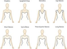 Wedding style chart in wedding gowns 101 visit our all new bridal decode the wedding dress sleeves junglespirit Choice Image