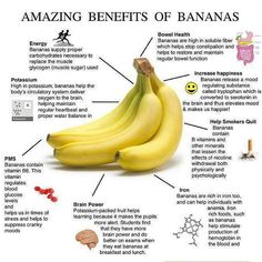 The Benefits of Bananas.