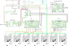 Montage électronique CNC 5 Axes