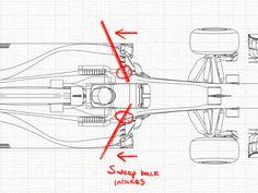 McLaren Formula 1 - 2017 Regulations: your technical lowdown