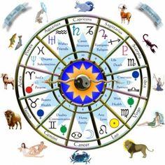 Astrologia Completa Carta de Nascimento Detalhada