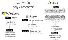 How to fix any computer..