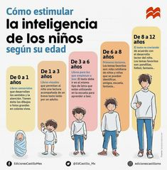 290 Ideas De Salud Mental Infantil Educacion Psicologia Infantil Educacion Emocional