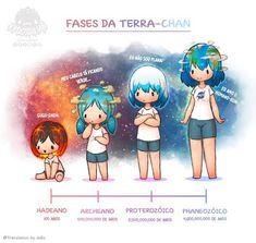 Tagged with cute, anime, earth, earthchan, mikes happy place; Cartoon Kunst, Cartoon Art, Cartoon As Anime, Anime Comics, Kawaii Drawings, Cute Drawings, Manga Anime, Anime Art, Anime Version