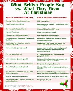 What British People Say Vs What They Mean... At Christmas