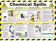 COSHH - Chemical Spills