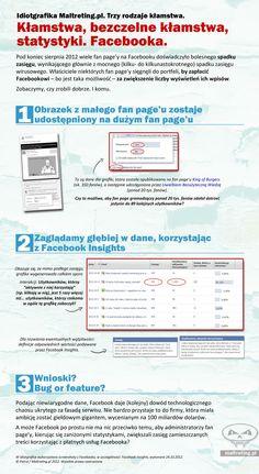 @Maltreting o statystykach Facebooka