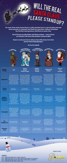 Las muchas caras de Sata Claus #infografia #infographic