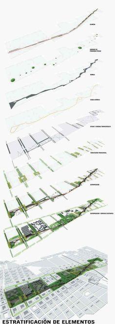 Concurso Nacional de Ideas Parque Lineal del Sur. Resultados  :  Sociedad Central de Arquitectos