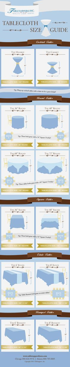 Tablecloth Size Guide Infographic - know what size tablecloth to put on standard size tables for cloth the reach the floor.