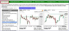 Two trades I've taken today from Autochartist's new FAVOURITES!!!