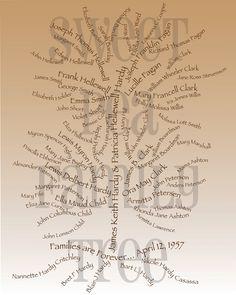 Sweet Pea Family Tree
