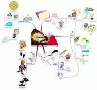 Psihologija mape uma