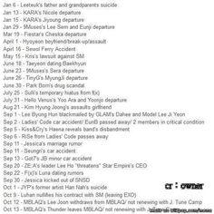 What happened in 2014 ? | allkpop Meme Center