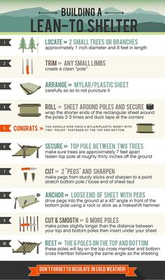 Who knows.Just in case you're out in the open in the woods and need to build one! - http://www.survivalacademy.co/