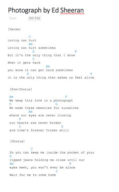 Photograph by Ed Sheeran Chords For guitar