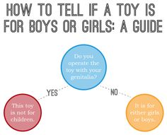 How To Tell If A Toy Is For A Boy Or Girl
