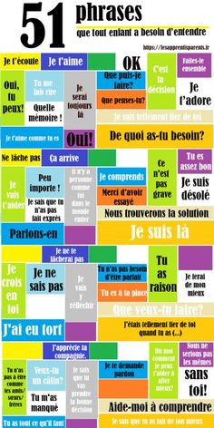 100 phrases que tout enfant a besoin d'entendre. 100 phrases that all children need to hear. Montessori Education, Kids Education, Education English, Higher Education, Physical Education, Sight Words, Sketch Note, French Language Lessons, French Expressions