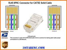 how to wire your house with cat5e or cat6 ethernet cable pinterest rh pinterest com Cat5 Network Wiring Diagrams Category 6 Cable Wiring Diagram
