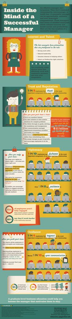 Inside The Mind of a Successful #Manager #infographic