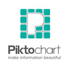 Piktochart: Infographic and Presentation Tool for Non-Designers | Infographics | Best Info graphic Design