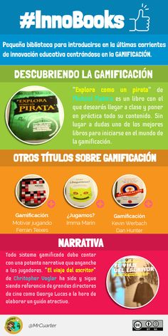 BIBLIOGRAFÍA SOBRE GAMIFICACIÓN by Norberto Cuartero on Genial.ly