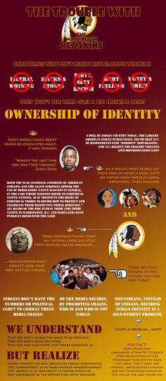 Infographic - Redskin Name Change 3