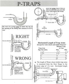 Commercial Kitchen Plumbing Design New Kitchen Sink Plumbing Parts Assembly  Kitchen Sink Plumbing Design Ideas