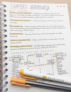 studeity:    studeity:  17-03-2016 // 8:00pmI'm new to the studyblr community so please forgive me, I'm still trying to find my own aesthetic.   I love this! Looks amazing!
