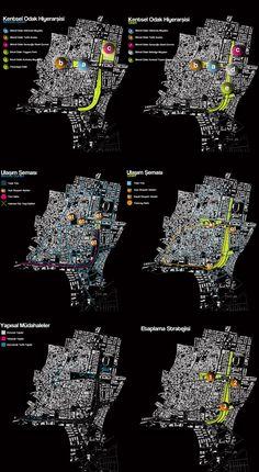 Urban Design Plan, The Future Is Now, Urban Planning, Presentation Design, Layout Design, Sustainability, City Photo, Diagram, How To Plan