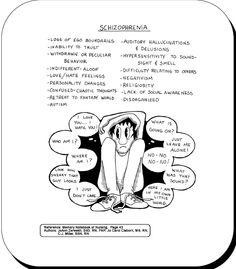 A nice explanation of schizophrenia http://www.schizlife.com/is-schizophrenia-genetic/