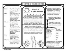 This is a reference sheet for point of view (author's