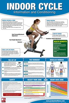 Whether in a group class setting or for a stand alone exercise piece, the indoor cycle poster teaches the fundamentals on getting started. Learn how to adjust the bike settings (seat, handles, pedals) for the best ride possible.  #cycle #spin #bike
