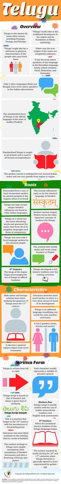 Infographic of Telugu Language