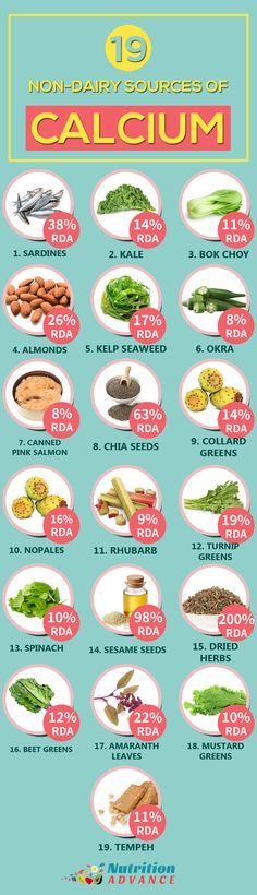 19 Non-Dairy Sources of Calcium (Per 100g). Dairy foods like cheese taste great, but some people have sensitivities or choose not to eat them. In this case, which foods are good sources of calcium? This infographic lists 19 of the best non-dairy foods. The majority of them are also keto, paleo, and low carb!