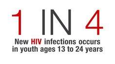 Hiv Aids Awareness | National Youth HIV and AIDS Awareness Day 2013