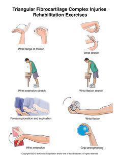 Wrist Exercises Resistance Band Wrist Flexion If