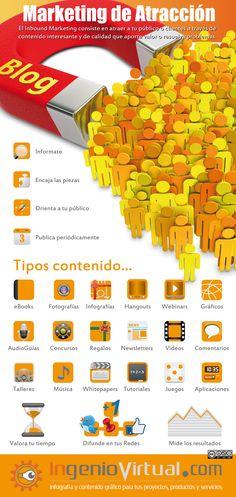 ingeniovirtual.com - Infografía sobre el Marketing de Atracción y los contenidos.