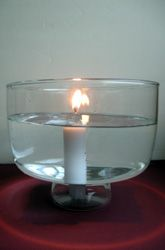 Activities: Keep a Candle Burning Underwater!