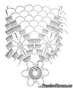 Best 11 Boże Narodzenie – Page 522558363010180738 – SkillOfKing.Com - Her Crochet Crochet Doily Diagram, Crochet Lace Edging, Crochet Mandala, Filet Crochet, Crochet Doilies, Crochet Stitches, Christmas Crochet Patterns, Crochet Snowflakes, Circle Diagram