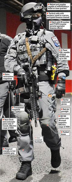 """England vs France match sees new counter terrorist police in military fatigues. The new """"police"""" force Military Gear, Military Police, Military Weapons, Military Equipment, Military Spouse, Female Police Officers, Usmc, Tactical Equipment, Tactical Gear"""