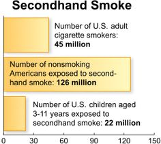 Is exposure to second-hand smoke child abuse?