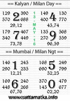 Kalyan Mumbai Kalyan Chart Kalyan Ratan Chart 2020
