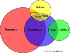 Where dancing robocops fit into the scheme of things.