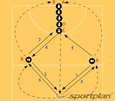 Have fun through Netball drills Netball drills is a good game which is liked by many players. Netball drills involves the use of ball among many players. Netball drills is a unique game which provides. Netball Coach, Drift Trike, Group Work, Drills, Best Games, Planer, Coaching, Have Fun, Amp