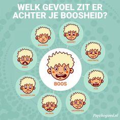 Social Work, Social Skills, Maslow, Learn Dutch, Leader In Me, Workshop, School Hacks, Kids Education, Primary Education
