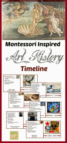 Art History Timeline Printables via Montessori Nature Blog
